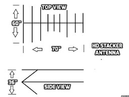 HD Stacker antenna dimensions